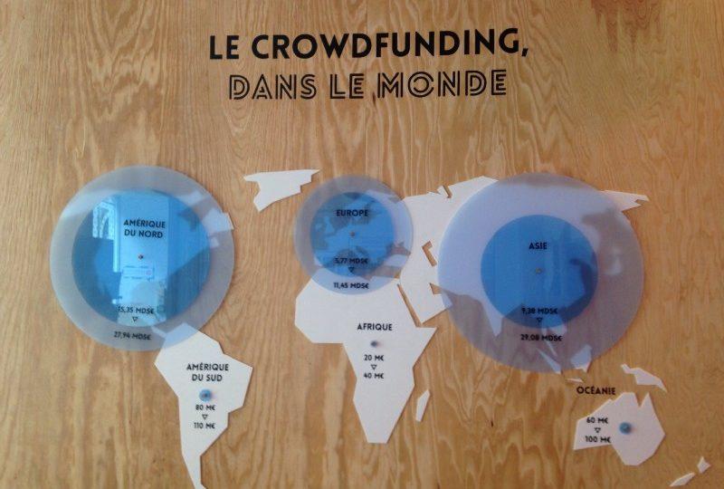 Afrique et crowdfunding