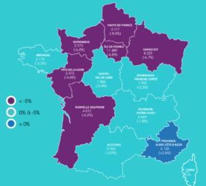 Défaillances en France : niveau le plus bas depuis 10 ans
